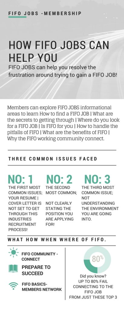How FIFO JOBS can help you – fifo q and a Blog